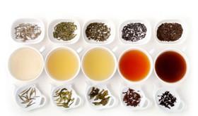چای شاخص